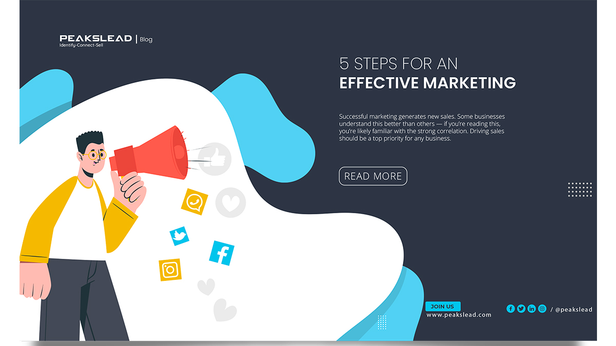 5 Steps for an Effective Marketing